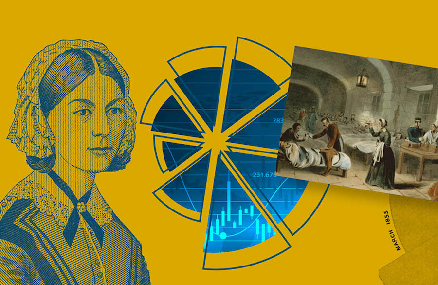 Nightingale 2020: The bicentenary of our first female fellow
